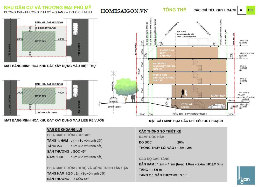Tiêu chuẩn xây dựng biệt thự Citadel quận 7