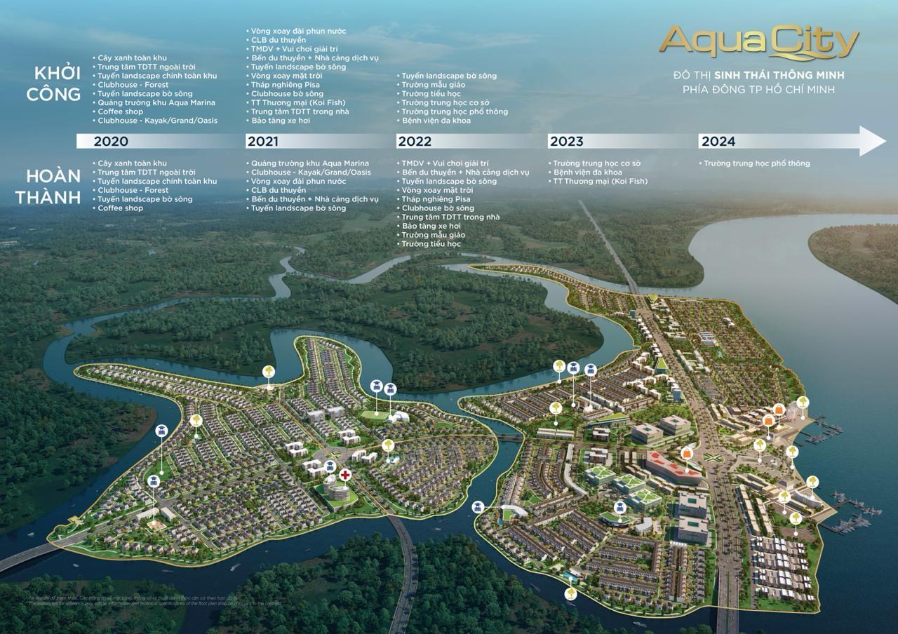 Lộ trình phát triển khu độ thị Aqua City